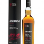 anCnoc-22yo-BT-Tube